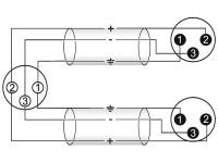 OMNITRONIC Adapterkabel XLR(F)/2xXLR(M) 3m sw