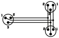 OMNITRONIC Adapterkabel XLR(F)/2xXLR(M) 1,5m sw