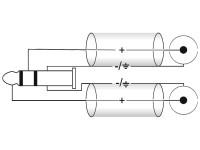 OMNITRONIC Adapterkabel Klinke Stereo/2xCinch 1,5m